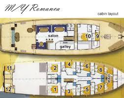adriatic travel inc gulet romanca