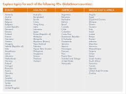 http smart class online aperian global globesmart cross cultural agility and understanding