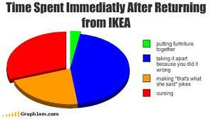 Ikea Furniture Meme - 10 jokes you will understand only if you live in ikea memes