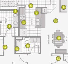 Fitness Center Floor Plans 24 Hour Fitness Center Fayetteville Nc Apartments For Rent
