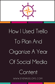 Organize Media by How I Used Trello To Plan And Organize A Year Of Social Media