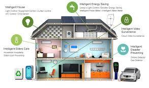 smart home solutions nervidia