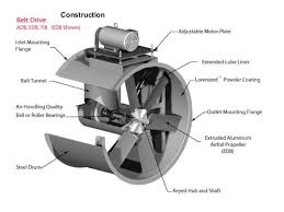 industrial exhaust fan motor industrial fan id fd fans