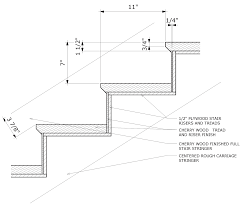 accessory dwelling unit plans what is the maximum riser height for stairs leading to an open sun