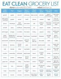 Word Grocery List Template Grocery List For Clean Eating Grocery List Template