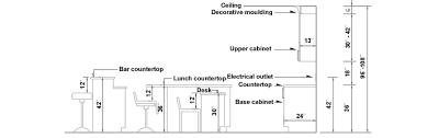 typical kitchen island dimensions kitchen island height standard dayri me