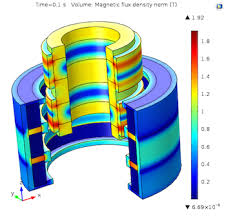 modeling linear motors or generators in comsol multiphysics