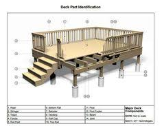 home deck plans diy decks and porch for mobile homes mobile homes free deck