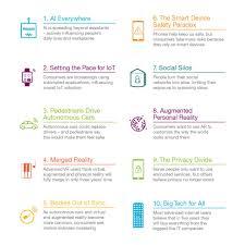10 consumer trends 2017 consumerlab ericsson