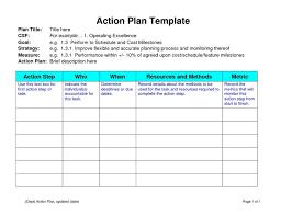 best 25 business plan sample pdf ideas on pinterest sample