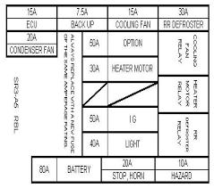 93 honda sol fuse box diagram circuit wiring diagrams is part