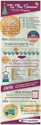 thanksgiving food drive items 23 best holiday survey datapoints images on pinterest