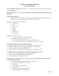 resignation letter meaning how to write an education resume