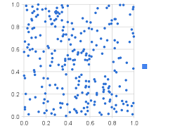What Is Blinding In Statistics Plot1 Png