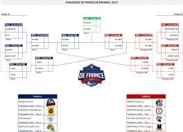 Calendrier Fdration Franaise De Découvrez Le Calendrier Du Challenge De De Baseball 2017
