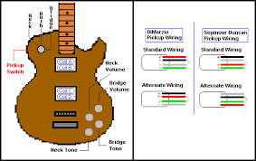 100 wiring pickups in a guitar sratocaster series push pull