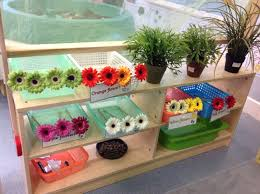 Garden Centre Garden Centre Role Play Ideas Love Reggio Inspired Spaces