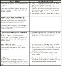 simple test plan template sample test plan doc uat test case