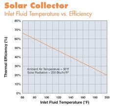 radiant heat water pump renewable hydronic heating home power magazine
