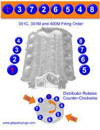 ford 351c 351m 400m firing order gtsparkplugs