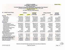 sample report format budget variance report template budget template free gallery of budget variance report template