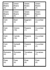 how many plants per square foot square foot gardening method