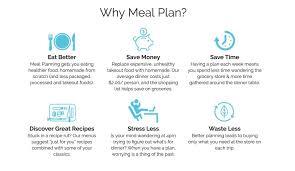 meal plans u0026 recipes u2014 gk genomic kitchen