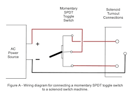 wiring diagram momentary toggle switch wiring diagram momentary