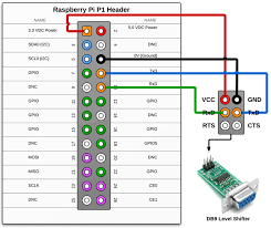 sha raspberry pi rs232 serial interface options revisit