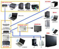 home theater setup diagram show us your network page 6 macrumors forums
