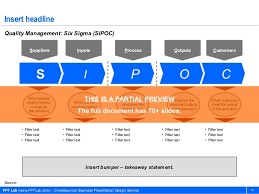 Sipoc Powerpoint Template Autodiet Co Sipoc Model Ppt