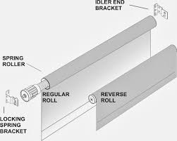 Decorative Roller Shade Pulls Decorative Roller Shade Pulls Instadecor Us