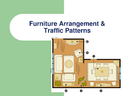feng shui living room furniture placement 71 with feng shui living