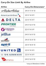 united airlines carry on fee best 25 carry on luggage dimensions ideas on pinterest carry on