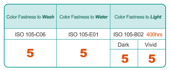 Color Fastness To Washing - libolon