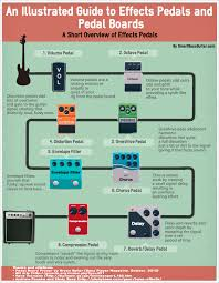the best bass guitar effects pedals guide you u0027ll ever see