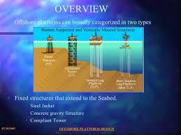 design of jacket structures offshore structures presentation