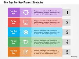 strategy presentation template powerpoint product launch strategy
