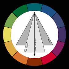 painter u0027s color wheel android apps on google play