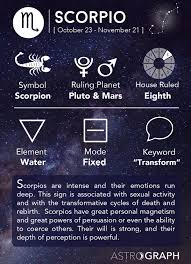 november birth animal astrograph scorpio zodiac sign learning astrology