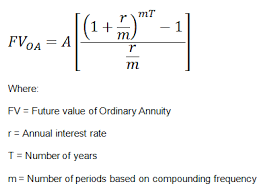 future value and present value of ordinary annuity finance train