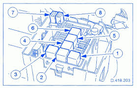 1996 jaguar xj6 fuse box diagram vehiclepad jaguar xj6 1996
