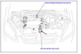 idle air control valve wiring diagram civic wiring diagram odicis