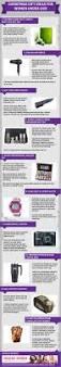 top 5 christmas gift ideas infographics christmas infograhics