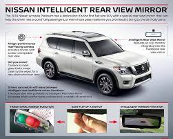 nissan armada for sale dubai us 2018 nissan patrol y62 released u2013 prices start at 45 600