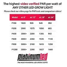 advanced platinum led grow lights advanced platinum series p450 450w 12 band led grow light dual veg
