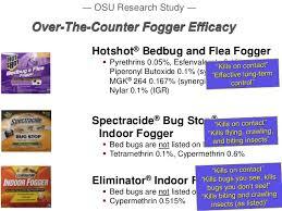 Bed Bug Fogger Diy Bed Bug Treatment Options