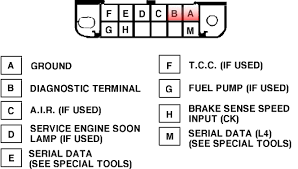 Reset Service Engine Soon Light Can I Do A Manual Diagnostic Of 1992 Oldsmobile Servive Engine