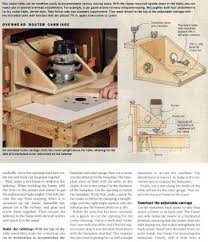 Free Diy Router Table Plans by Best 25 Router Table Ideas Only On Pinterest Router Table Plans