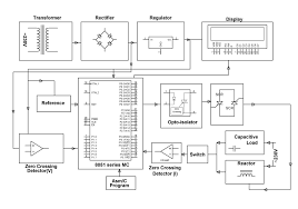 display of power factor correction using capacitors hardware